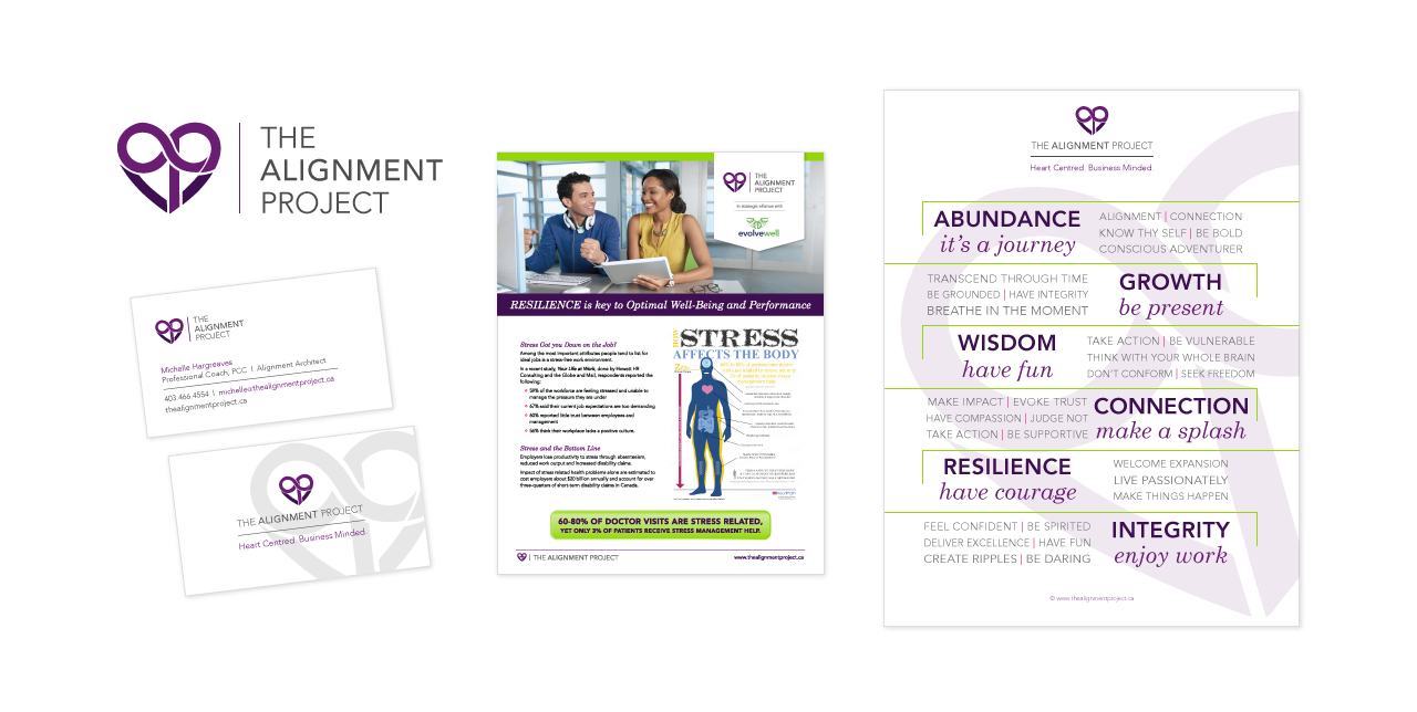 The Alignment Project Branding