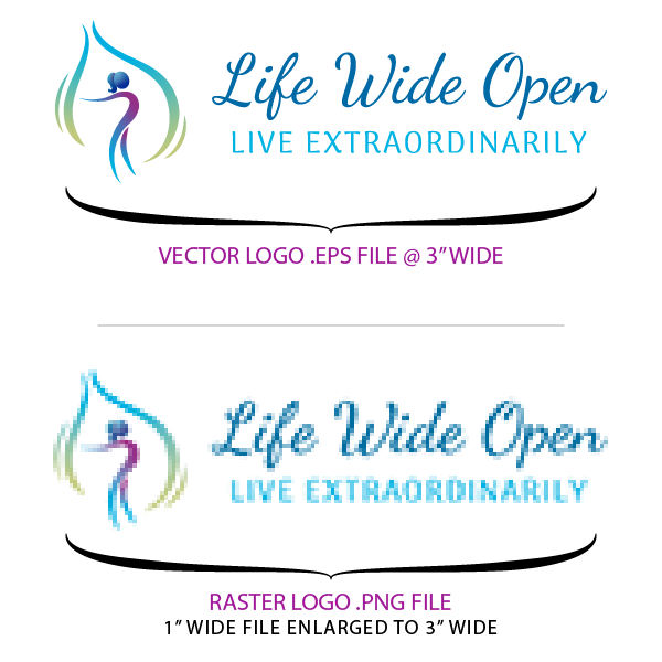 Why Are Vector Logo Files Important